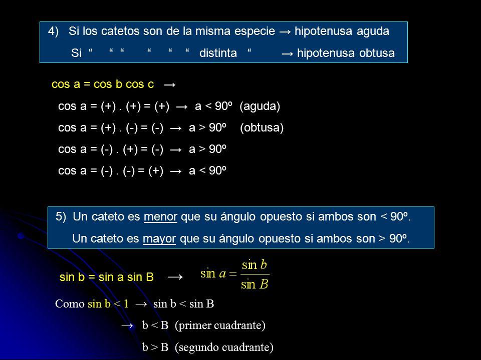 4) Si los catetos son de la misma especie → hipotenusa aguda