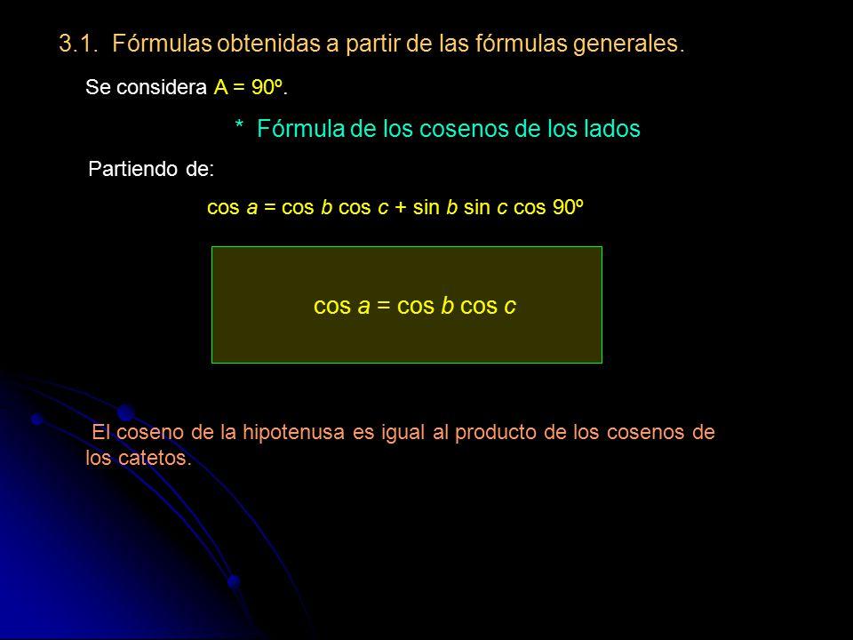 * Fórmula de los cosenos de los lados