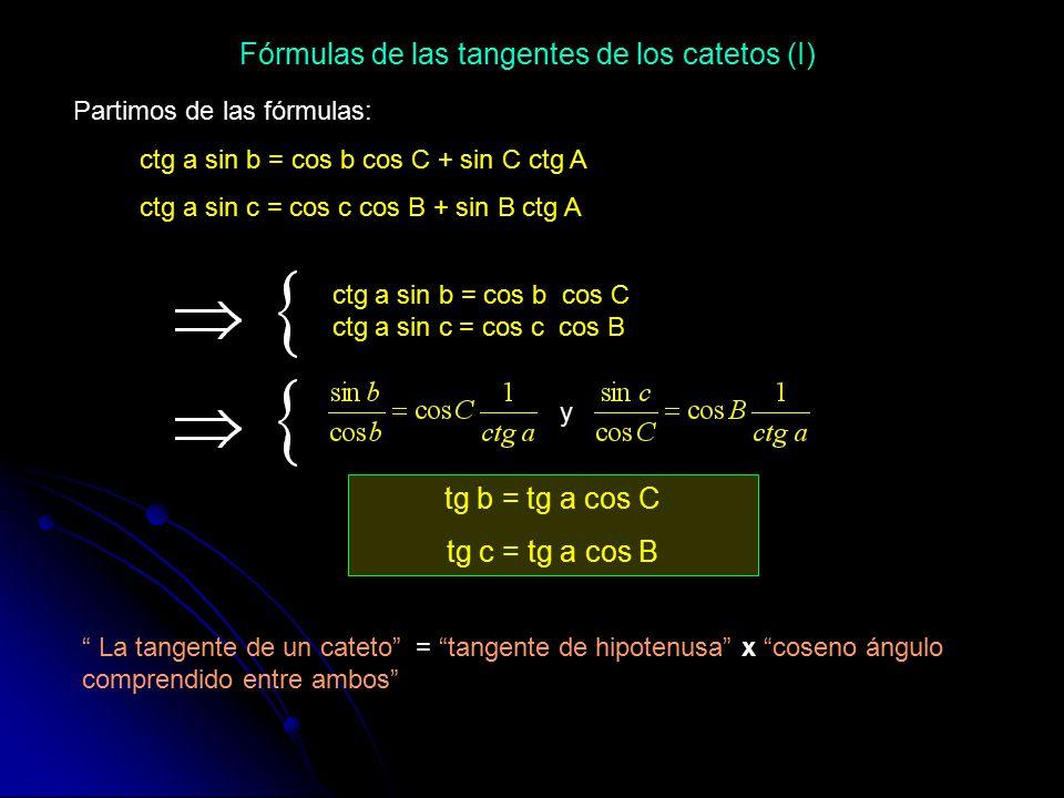 Fórmulas de las tangentes de los catetos (I)