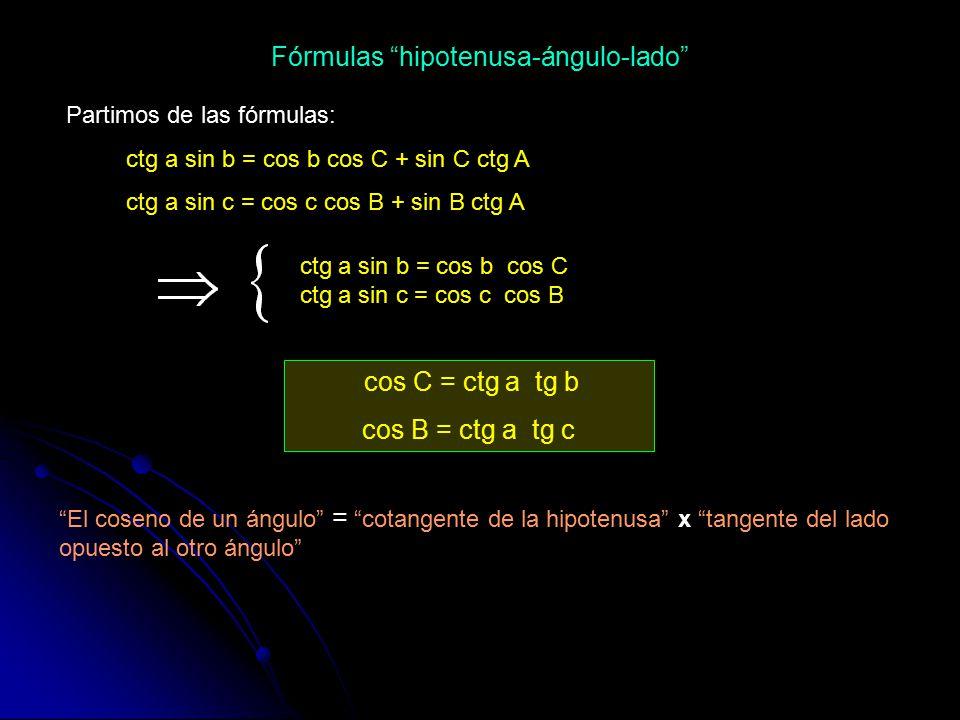 Fórmulas hipotenusa-ángulo-lado