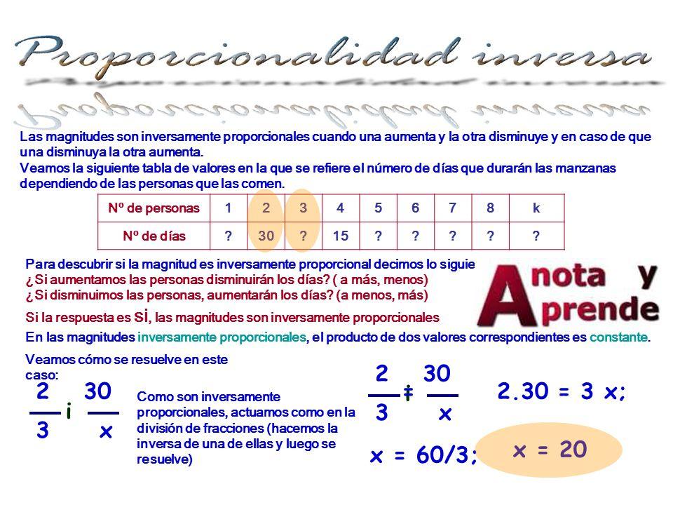 Las magnitudes son inversamente proporcionales cuando una aumenta y la otra disminuye y en caso de que una disminuya la otra aumenta.