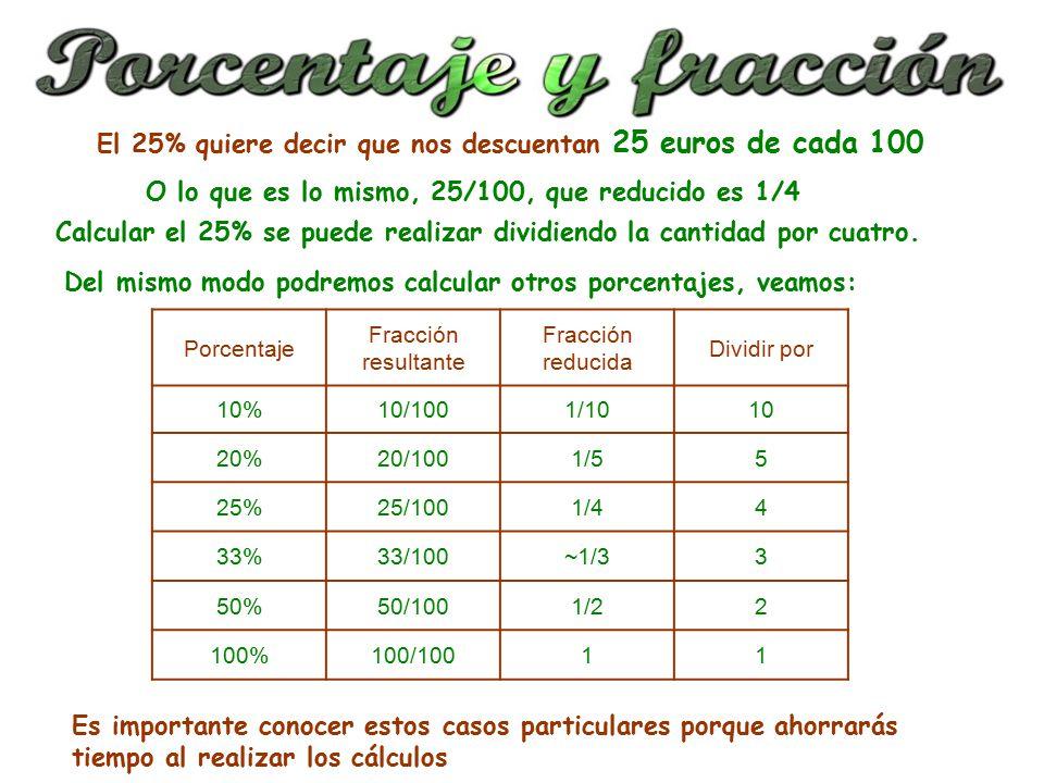 El 25% quiere decir que nos descuentan 25 euros de cada 100