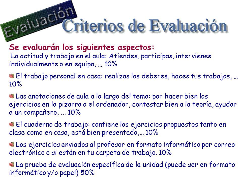 Se evaluarán los siguientes aspectos: La actitud y trabajo en el aula: Atiendes, participas, intervienes individualmente o en equipo, … 10%