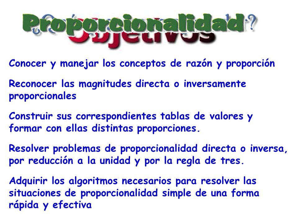 Conocer y manejar los conceptos de razón y proporción