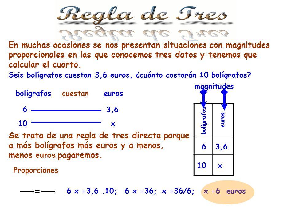 En muchas ocasiones se nos presentan situaciones con magnitudes proporcionales en las que conocemos tres datos y tenemos que calcular el cuarto.