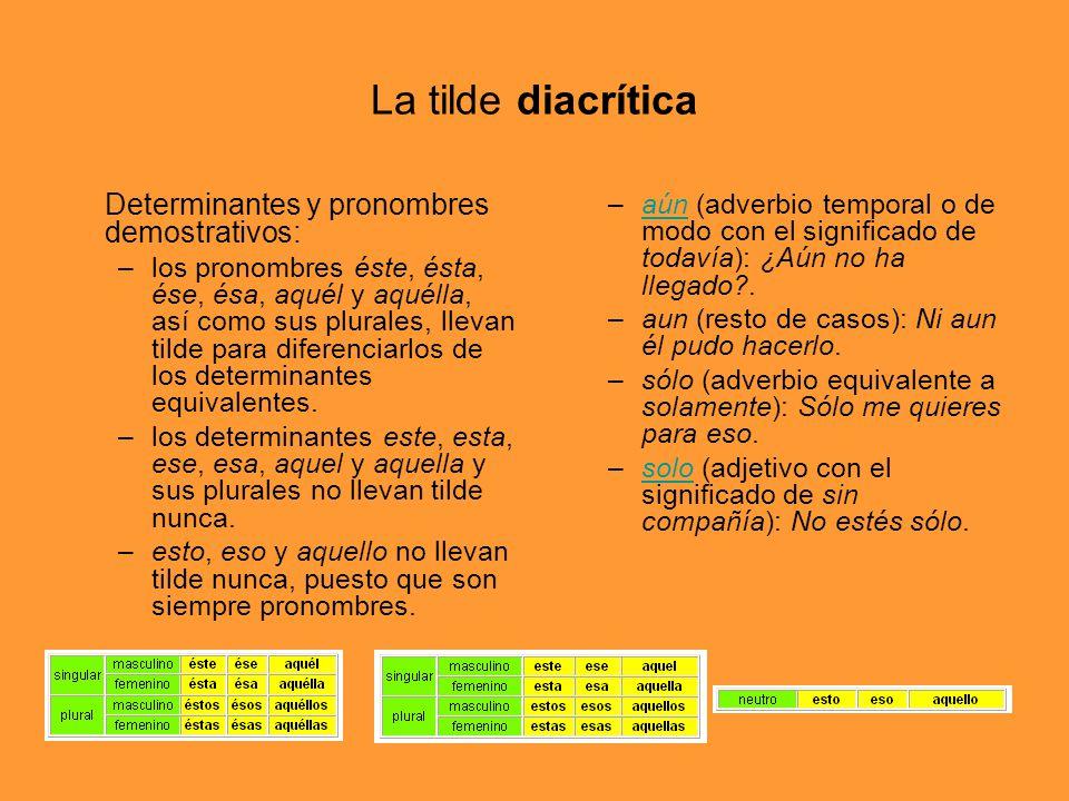 La tilde diacrítica Determinantes y pronombres demostrativos: