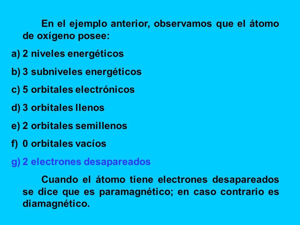 En el ejemplo anterior, observamos que el átomo de oxígeno posee: