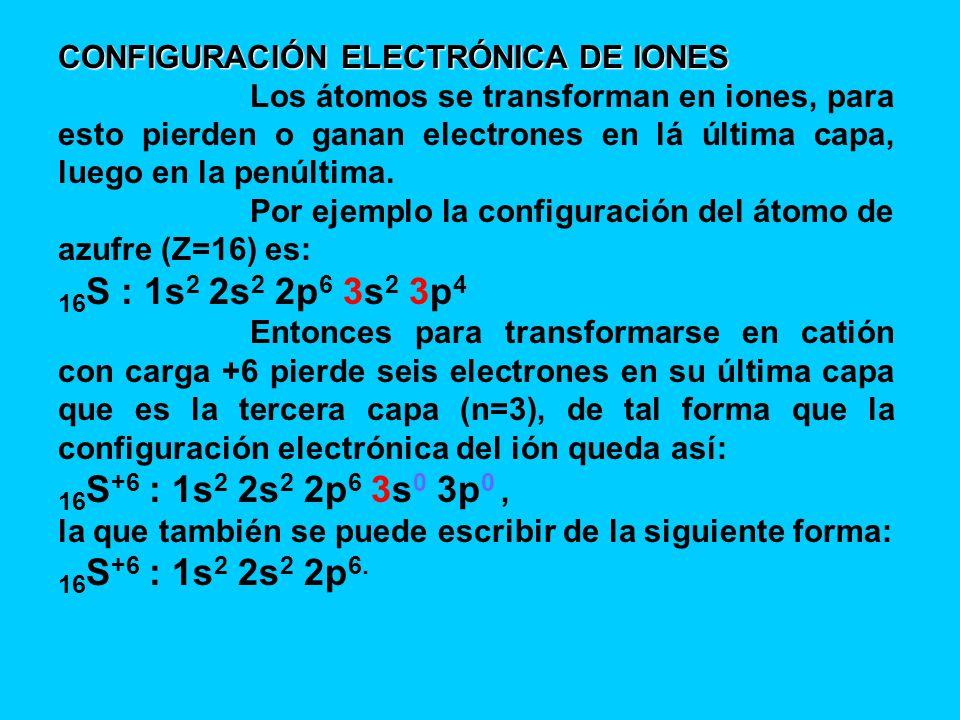 CONFIGURACIÓN ELECTRÓNICA DE IONES