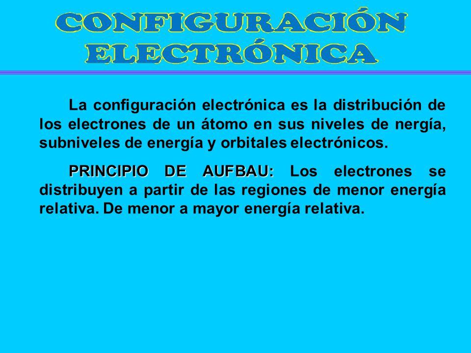 La configuración electrónica es la distribución de los electrones de un átomo en sus niveles de nergía, subniveles de energía y orbitales electrónicos.