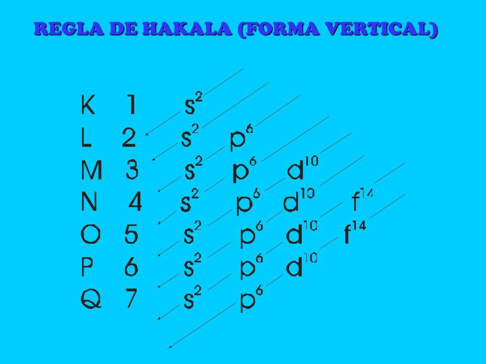 REGLA DE HAKALA (FORMA VERTICAL)