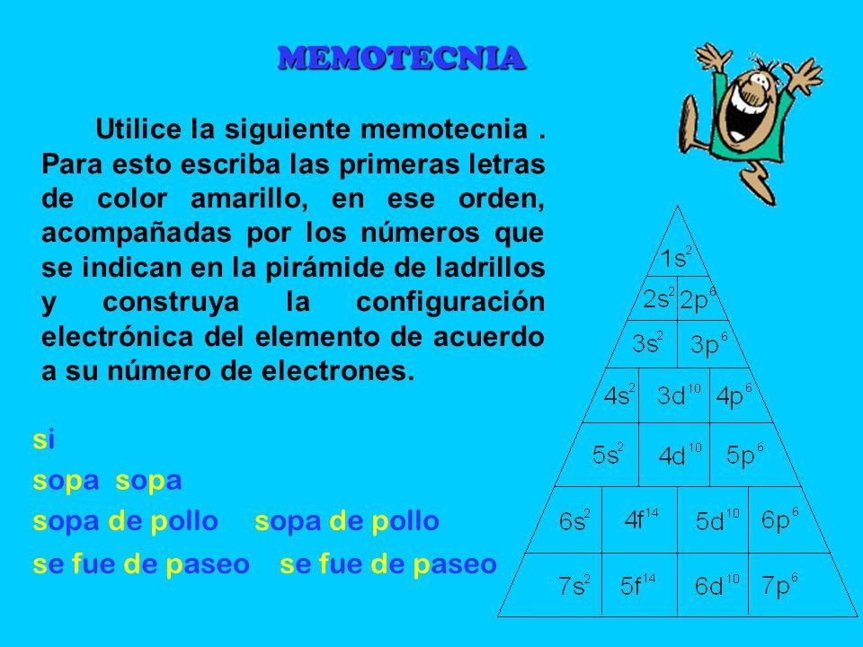 MEMOTECNIA