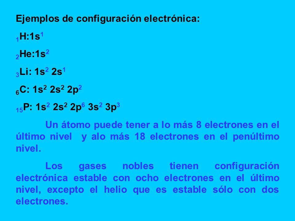 Ejemplos de configuración electrónica: