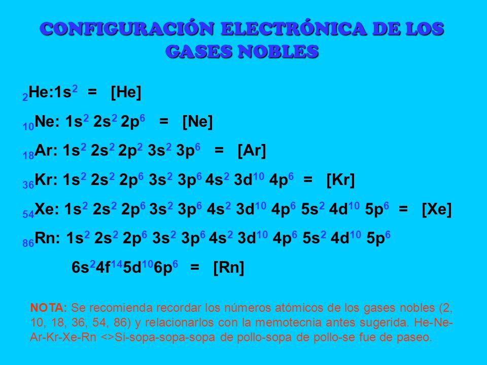 CONFIGURACIÓN ELECTRÓNICA DE LOS GASES NOBLES