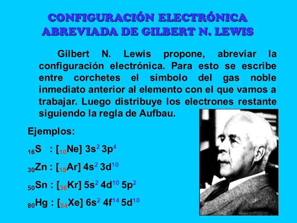 CONFIGURACIÓN ELECTRÓNICA ABREVIADA DE GILBERT N. LEWIS