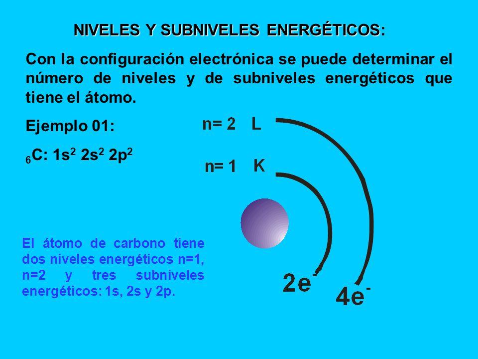 NIVELES Y SUBNIVELES ENERGÉTICOS: