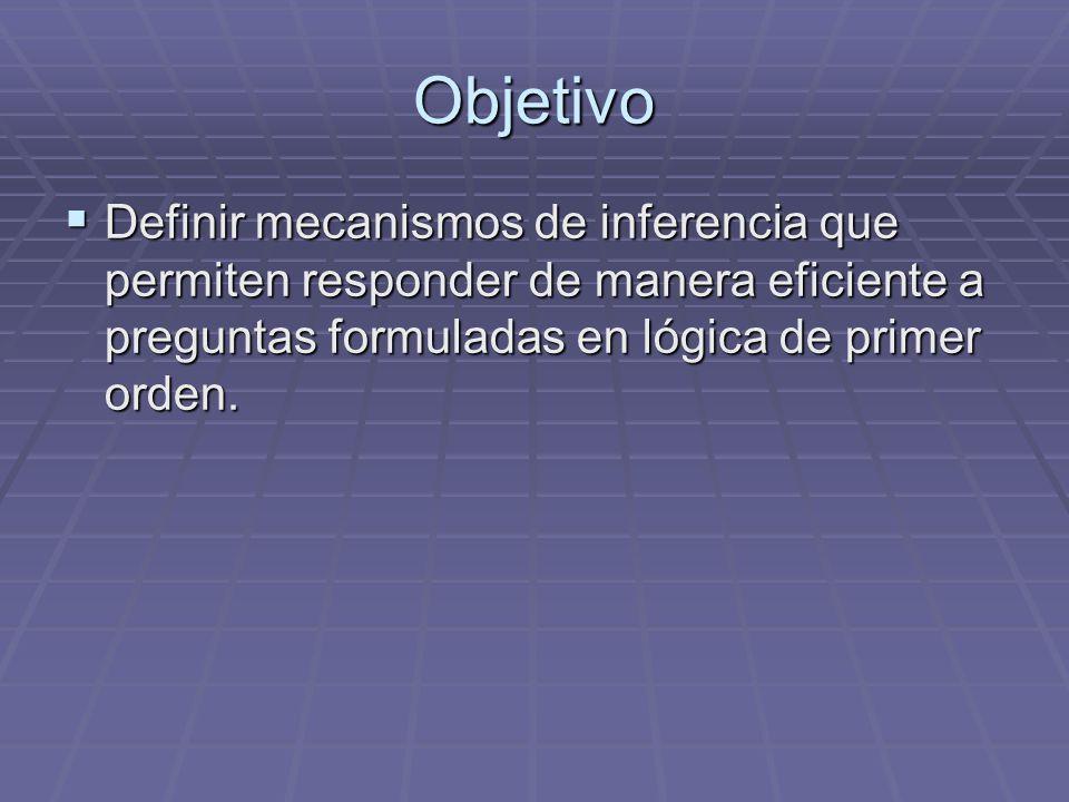 Objetivo Definir mecanismos de inferencia que permiten responder de manera eficiente a preguntas formuladas en lógica de primer orden.