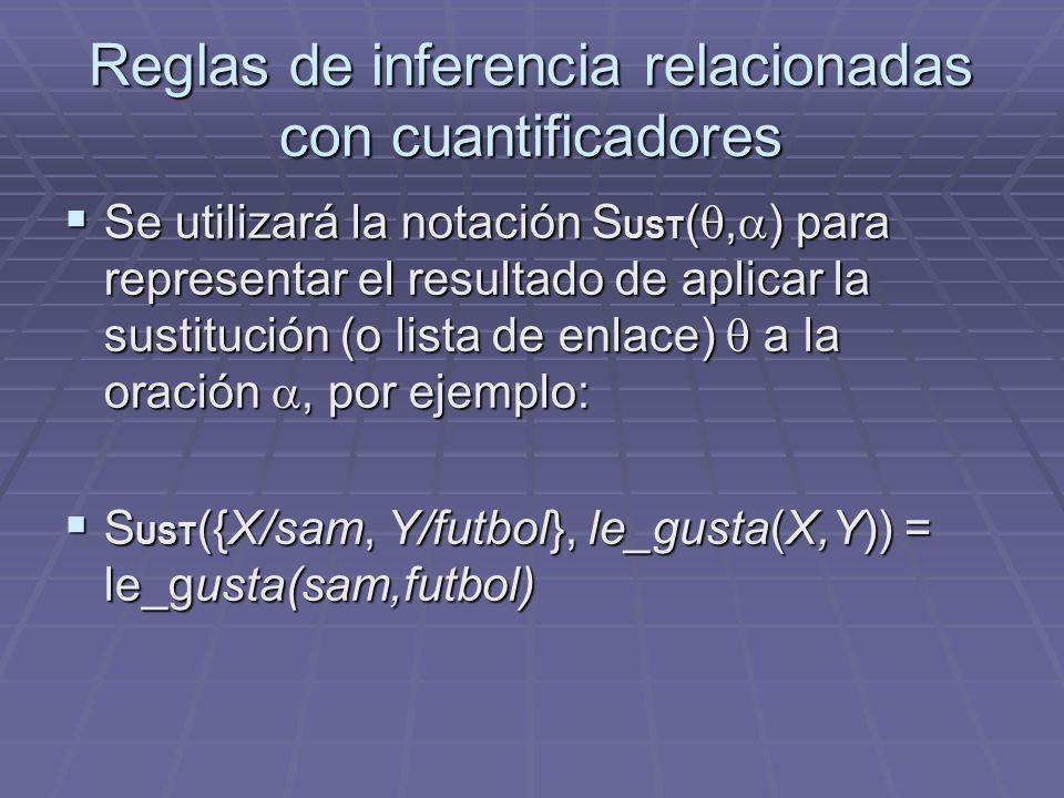 Reglas de inferencia relacionadas con cuantificadores