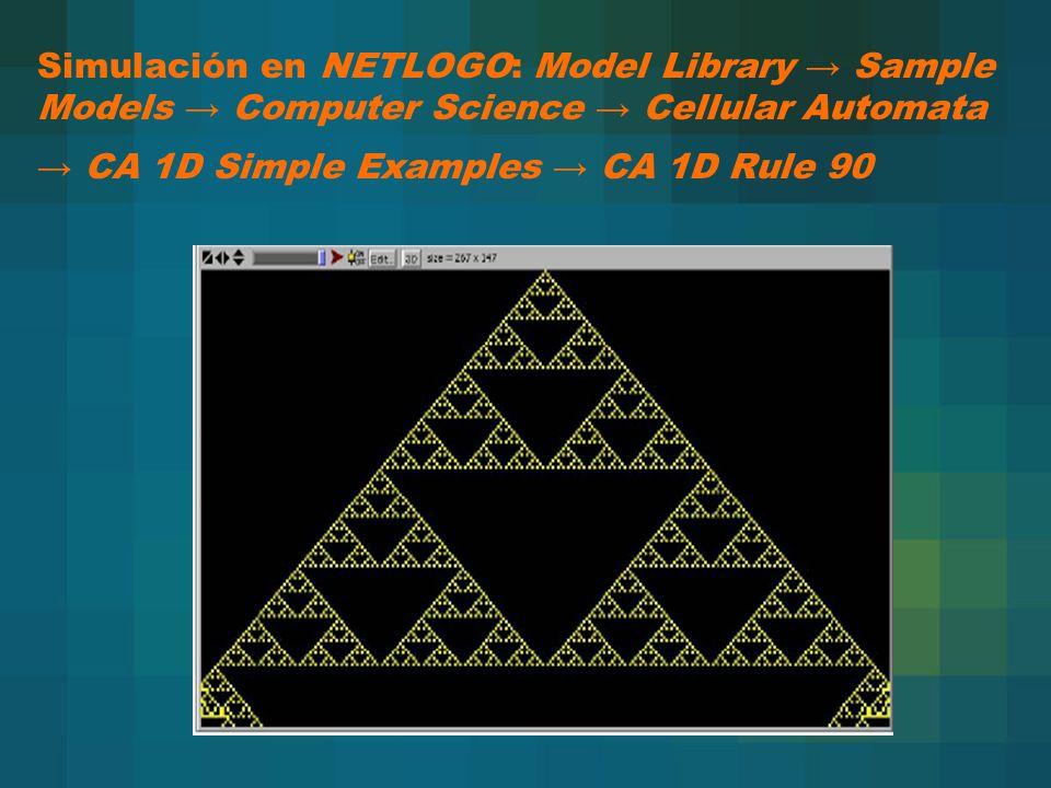 Simulación en NETLOGO: Model Library → Sample Models → Computer Science → Cellular Automata → CA 1D Simple Examples → CA 1D Rule 90