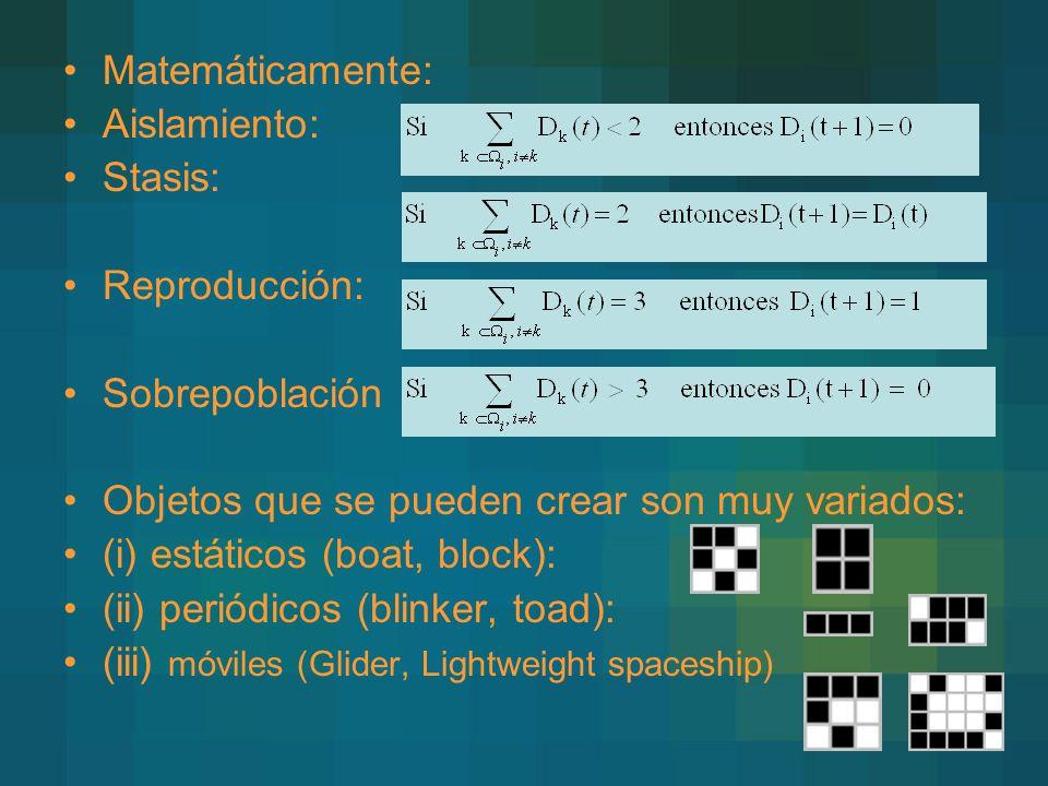 Matemáticamente: Aislamiento: Stasis: Reproducción: Sobrepoblación. Objetos que se pueden crear son muy variados: