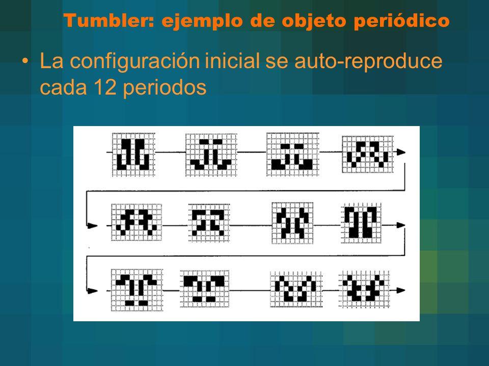 Tumbler: ejemplo de objeto periódico