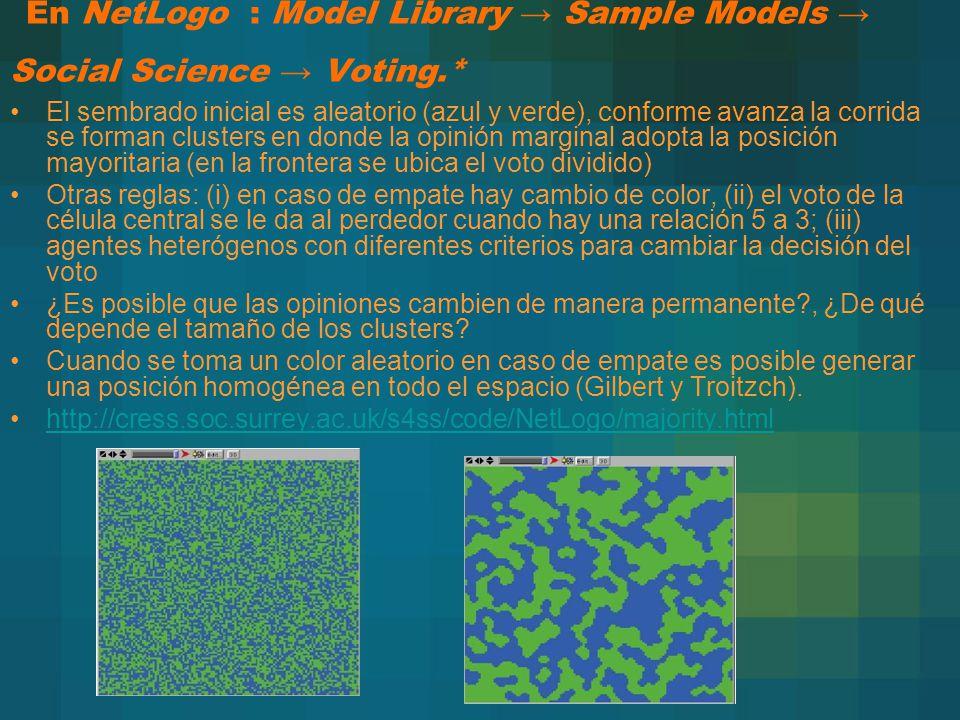 En NetLogo : Model Library → Sample Models → Social Science → Voting.*