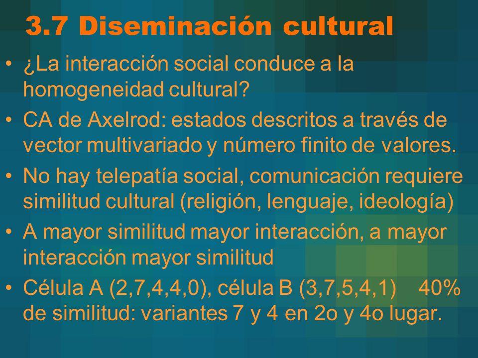 3.7 Diseminación cultural
