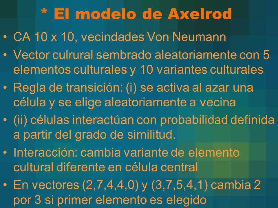 * El modelo de Axelrod CA 10 x 10, vecindades Von Neumann