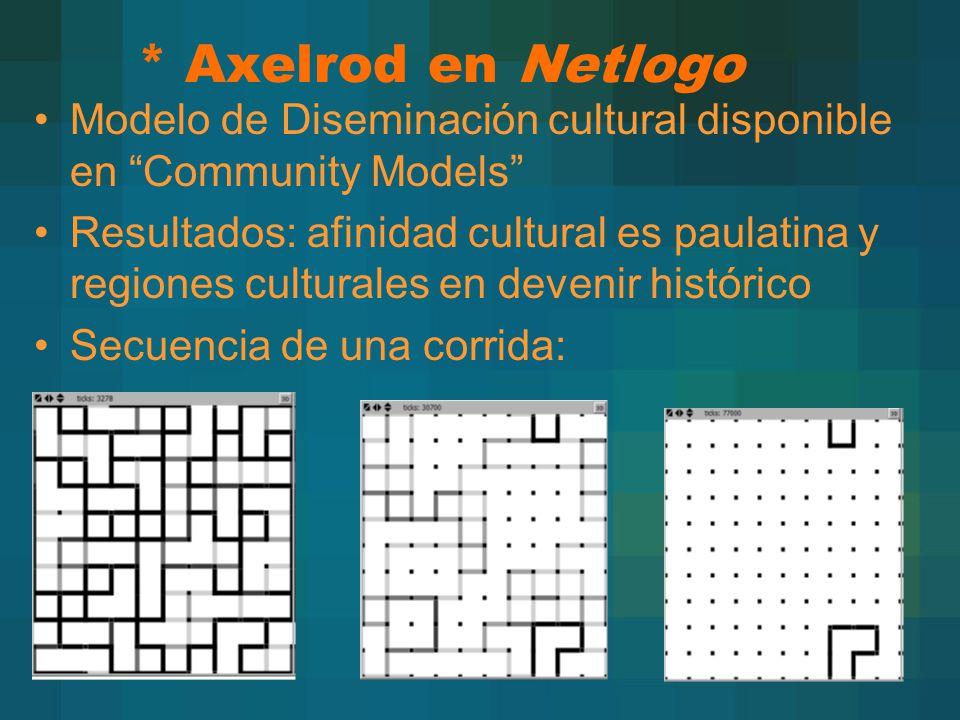 * Axelrod en Netlogo Modelo de Diseminación cultural disponible en Community Models