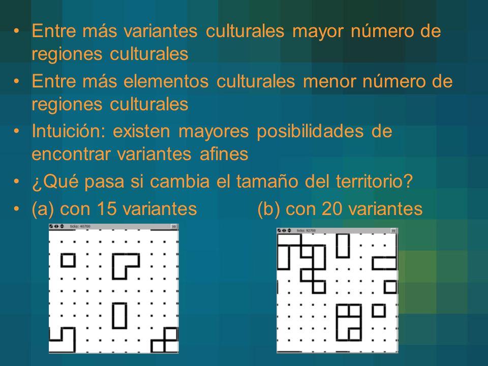 Entre más variantes culturales mayor número de regiones culturales