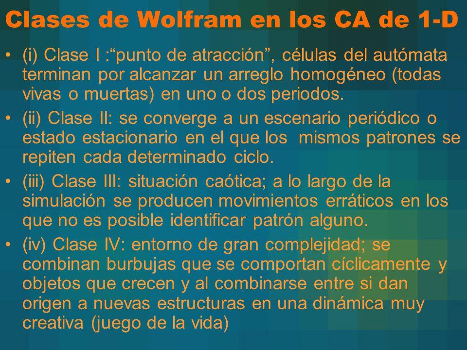 Clases de Wolfram en los CA de 1-D