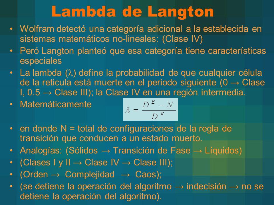 Lambda de Langton Wolfram detectó una categoría adicional a la establecida en sistemas matemáticos no-lineales: (Clase IV)