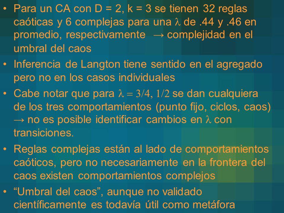 Para un CA con D = 2, k = 3 se tienen 32 reglas caóticas y 6 complejas para una l de .44 y .46 en promedio, respectivamente → complejidad en el umbral del caos