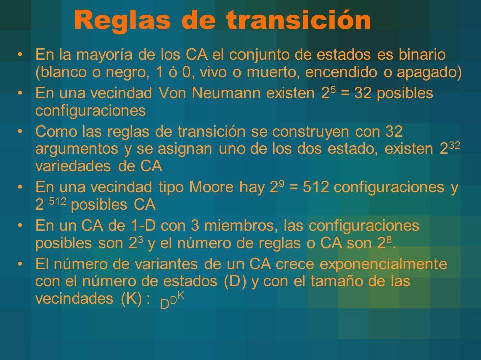 Reglas de transición En la mayoría de los CA el conjunto de estados es binario (blanco o negro, 1 ó 0, vivo o muerto, encendido o apagado)