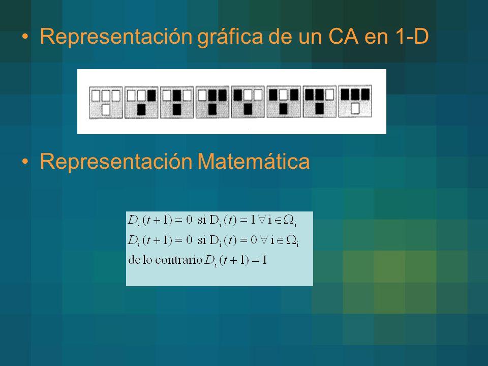 Representación gráfica de un CA en 1-D