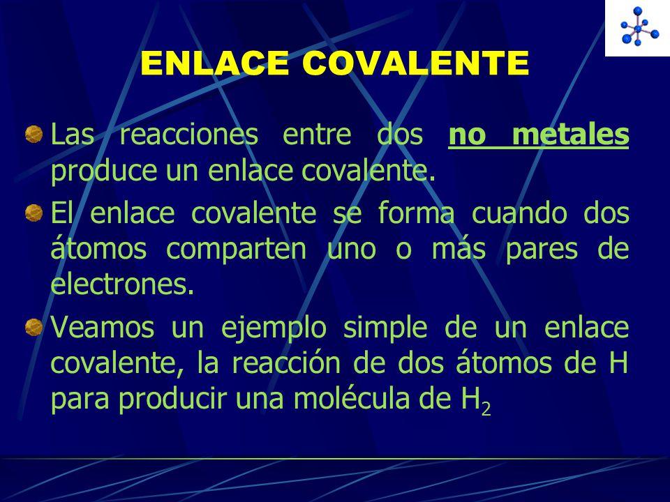 ENLACE COVALENTE Las reacciones entre dos no metales produce un enlace covalente.