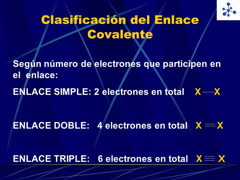 Clasificación del Enlace Covalente