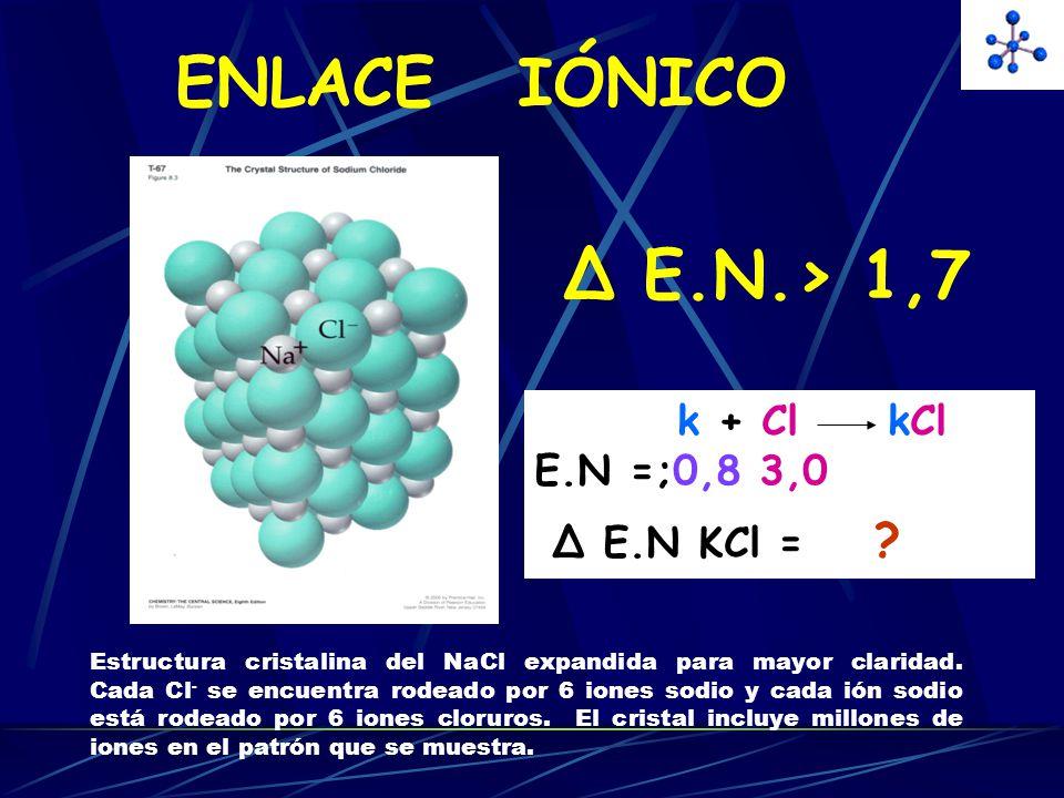 ENLACE IÓNICO ∆ E.N.> 1,7 k + Cl kCl E.N =;0,8 3,0 ∆ E.N KCl =