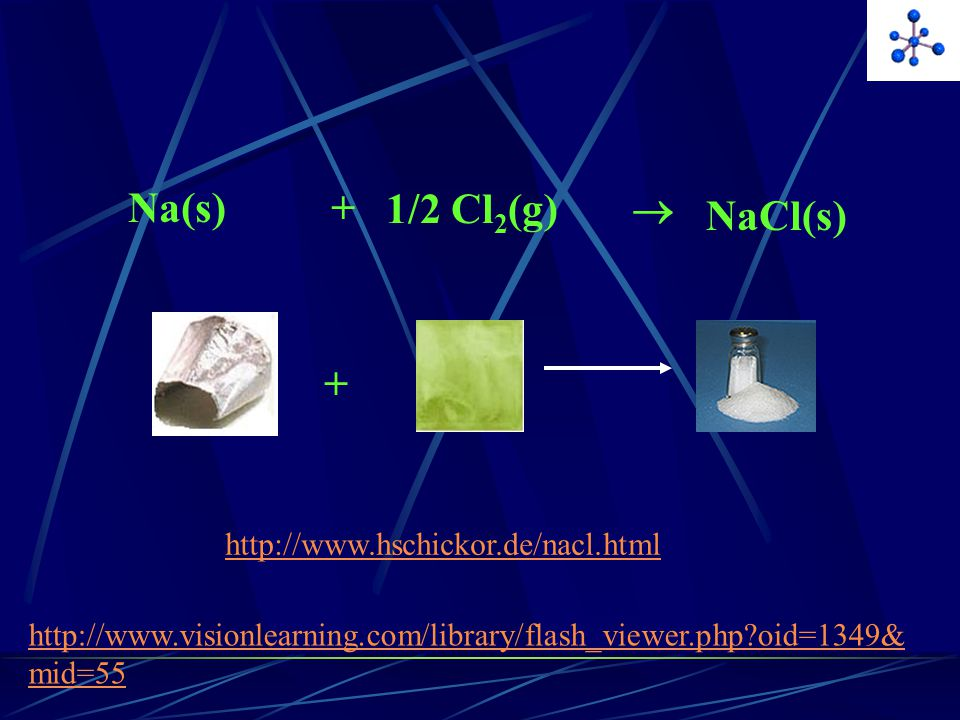 + Na(s) + 1/2 Cl2(g)  NaCl(s)