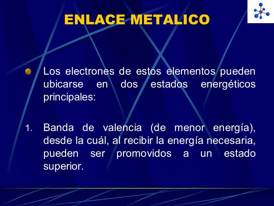 ENLACE METALICO Los electrones de estos elementos pueden ubicarse en dos estados energéticos principales: