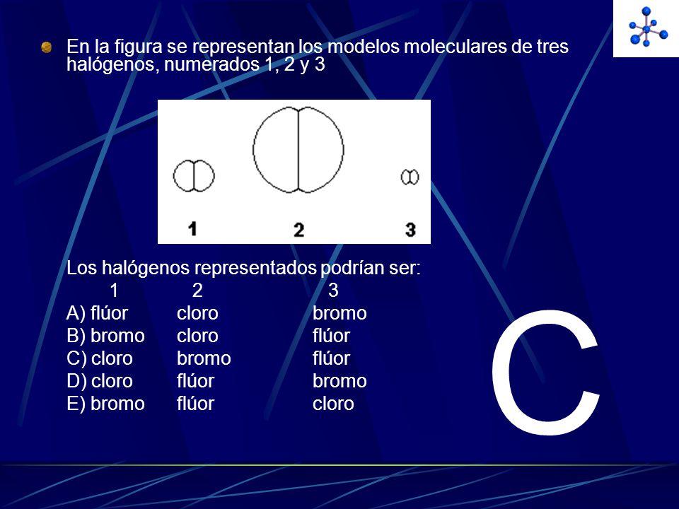 En la figura se representan los modelos moleculares de tres halógenos, numerados 1, 2 y 3