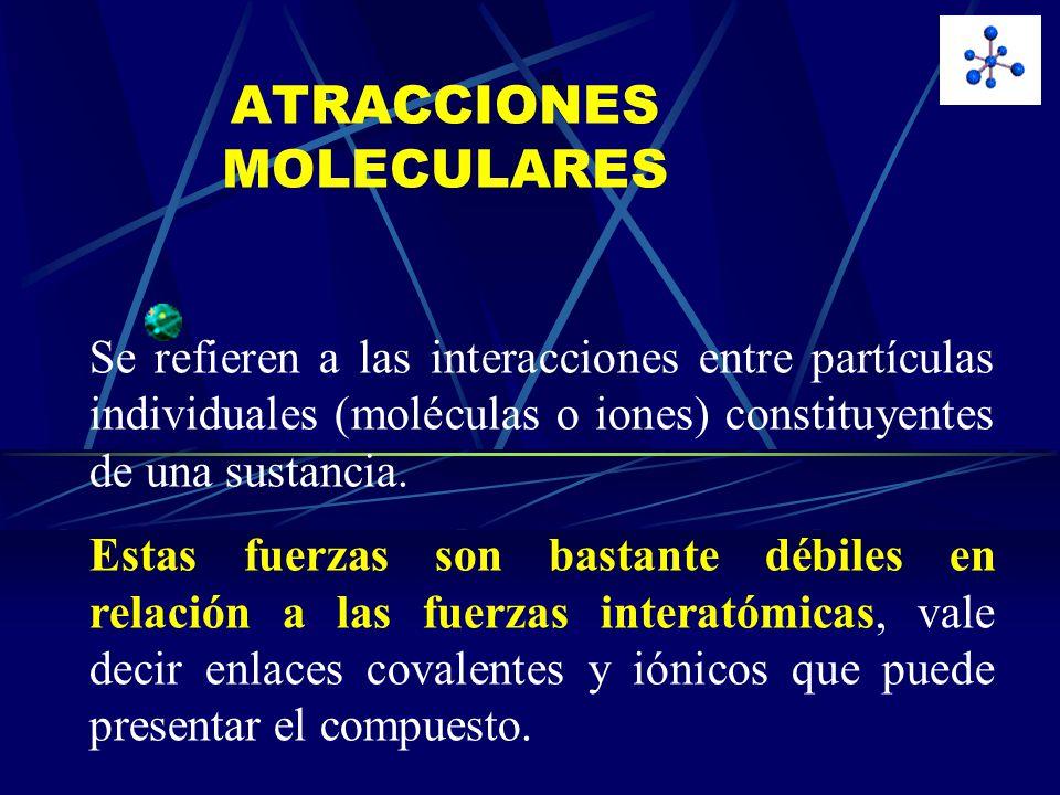 ATRACCIONES MOLECULARES