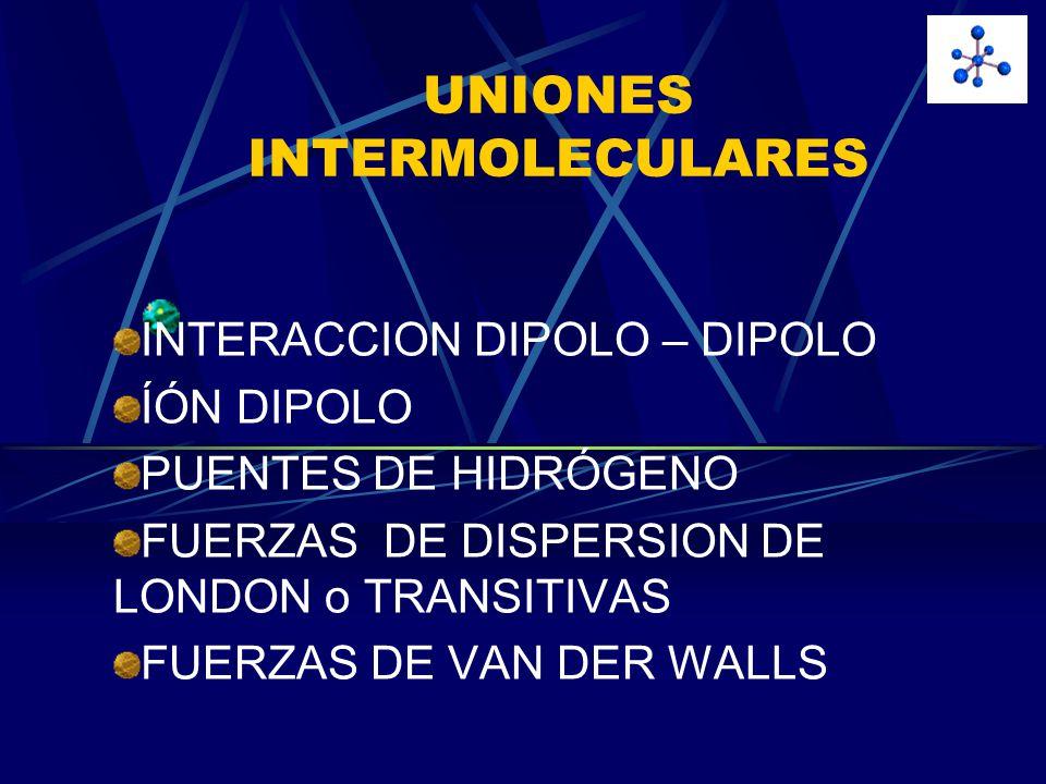 UNIONES INTERMOLECULARES