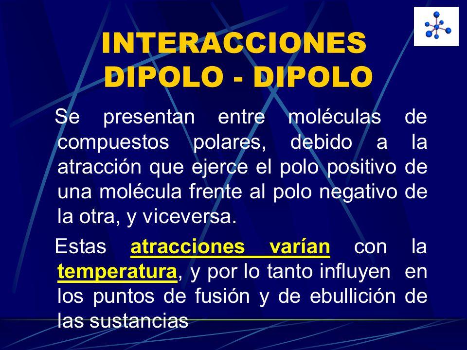 INTERACCIONES DIPOLO - DIPOLO