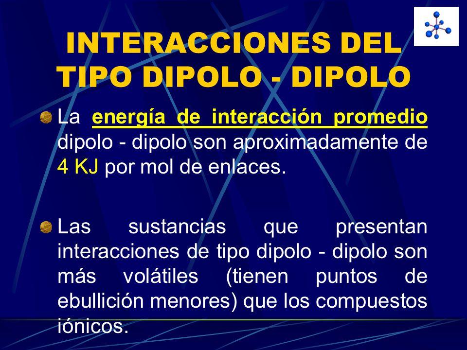 INTERACCIONES DEL TIPO DIPOLO - DIPOLO