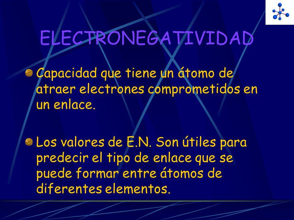 ELECTRONEGATIVIDAD Capacidad que tiene un átomo de atraer electrones comprometidos en un enlace.