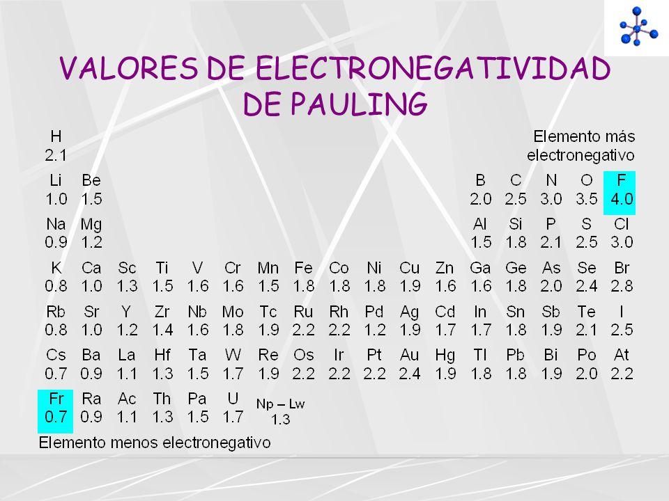 VALORES DE ELECTRONEGATIVIDAD DE PAULING