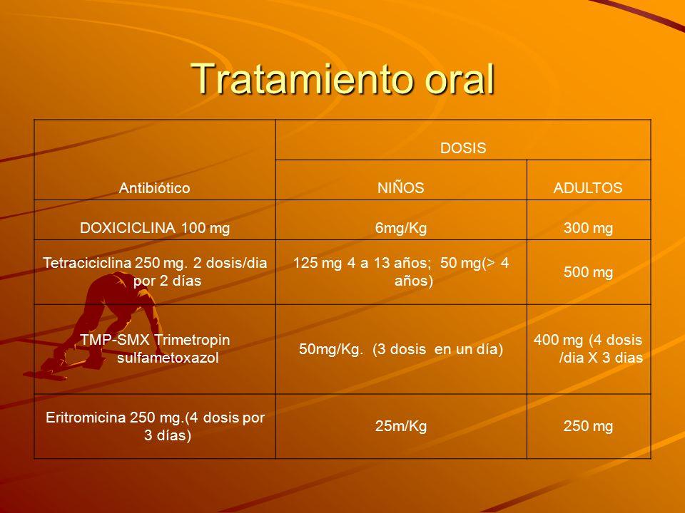 Tratamiento oral Antibiótico DOSIS NIÑOS ADULTOS DOXICICLINA 100 mg