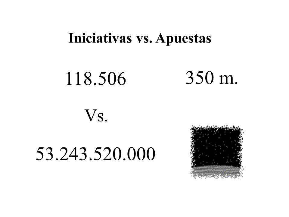Iniciativas vs. Apuestas