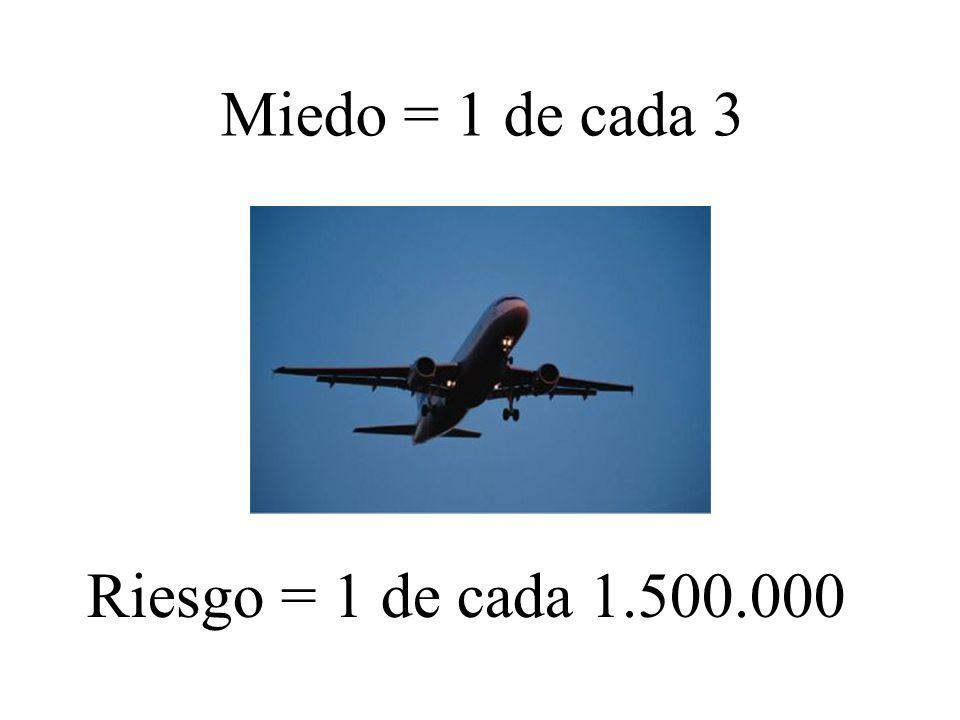 Miedo = 1 de cada 3 Riesgo = 1 de cada 1.500.000