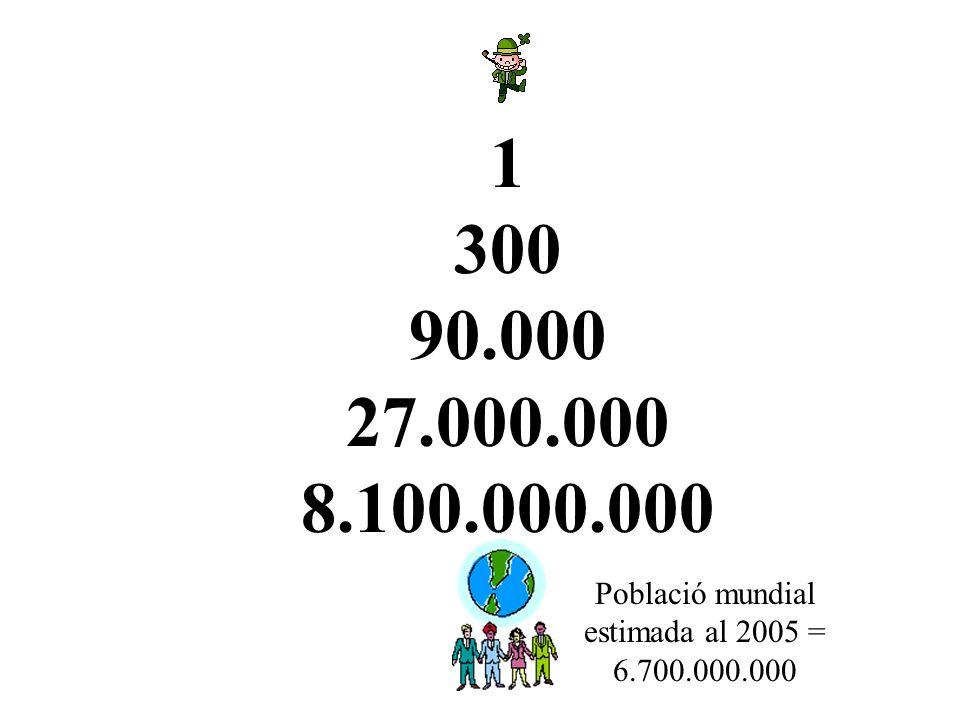 Població mundial estimada al 2005 = 6.700.000.000